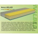 matrace WELLNES